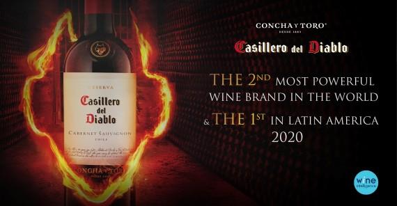 CASILLERO DEL DIABLO - THE 2ND MOST POWERFUL WINE BRAND 2020