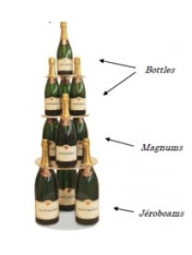 Taittinger 4 Level Pyramid